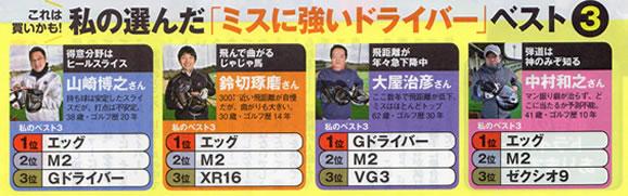 易しいドライバーベスト3