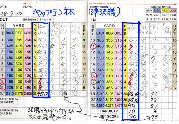 キャプテン杯 宝塚高原ゴルフ