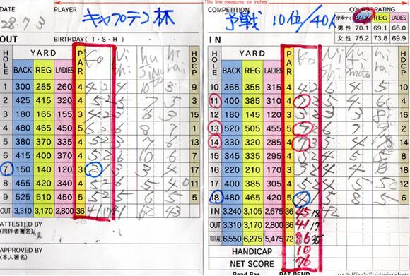 宝塚高原ゴルフ キャプテン杯予選