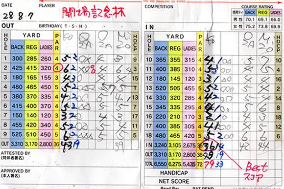 宝塚高原ゴルフ開場記念杯スコアー