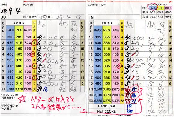 ゴルフ練習 パター練習法