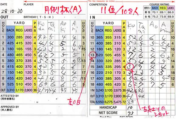 宝塚高原ゴルフ月例 ラウンド解説10/30