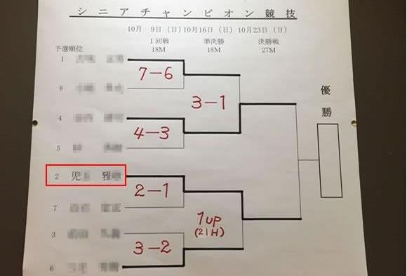 宝塚高原ゴルフ シニアチャンピオン競技 準決勝