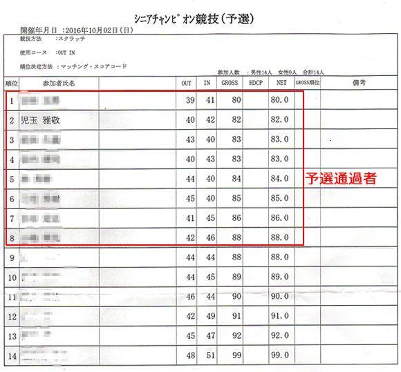 宝塚高原ゴルフシニアチャンピオン競技 予選