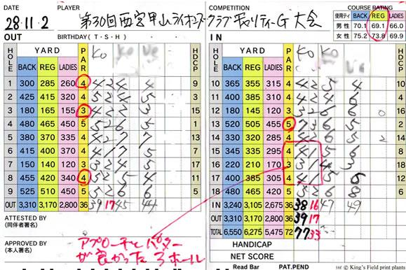 80を切るゴルフ