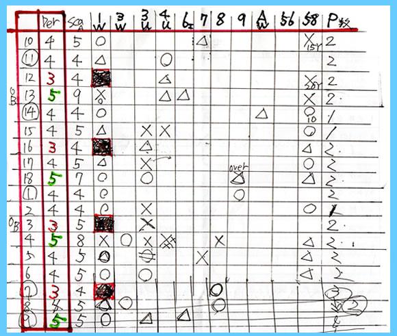 ゴルフ 80台 アプローチ