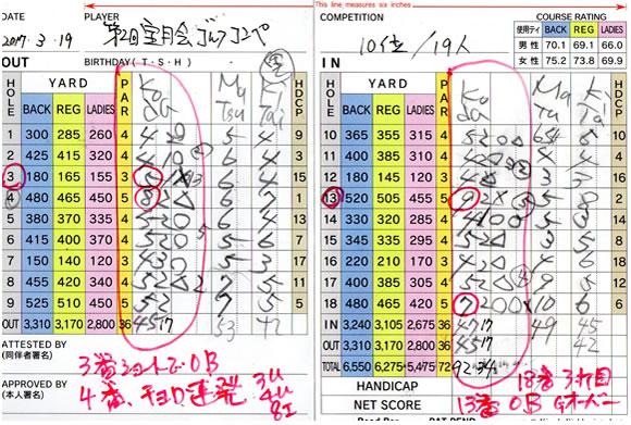ゴルフ80台の練習方法