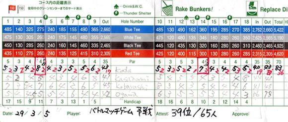 高槻ゴルフクラブ バトルマッチゲーム