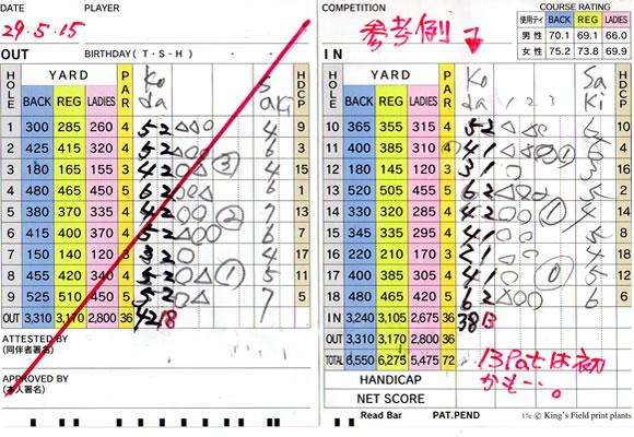 ゴルフ シングルになるための練習方法と考え方