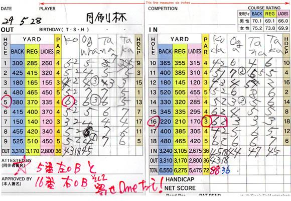 ゴルフラウンド日記 スコアーカード