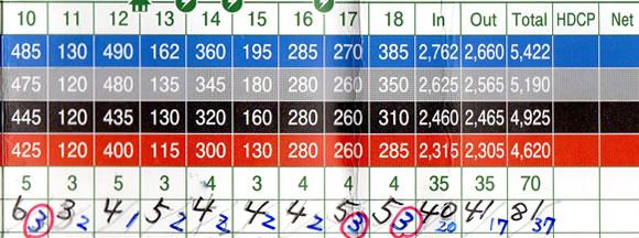 高槻ゴルフクラブ インコース