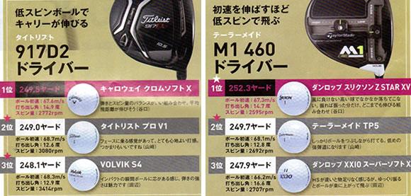 917d2 ドライバー 評価と相性のいいボール