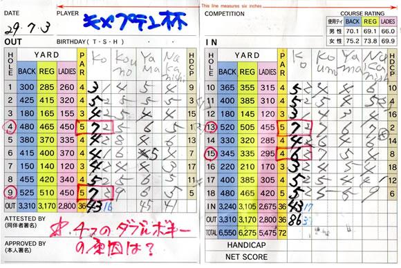 宝塚高原ゴルフ 2017キャプテン杯