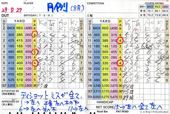 宝塚高原ゴルフ月例 8月