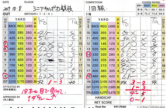 宝塚高原ゴルフ シニアチャンピオン競技 1回戦