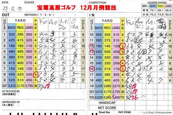 宝塚高原ゴルフ 2017/12月月例競技
