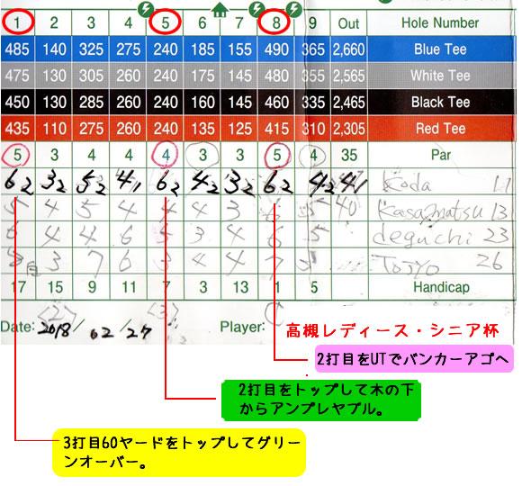 高槻ゴルフ ブログ レディースシニア杯