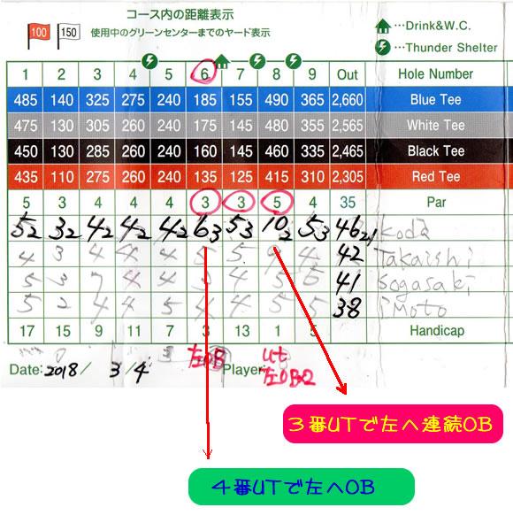 高槻ゴルフ倶楽部バトルマッチゲーム アウト
