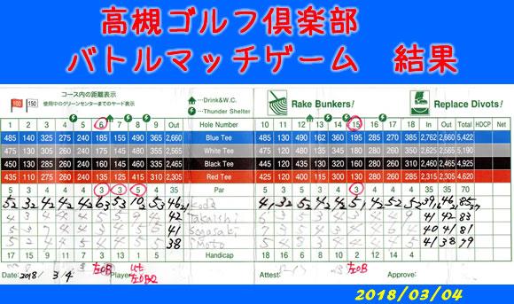 高槻ゴルフ倶楽部 バトルマッチゲーム予選