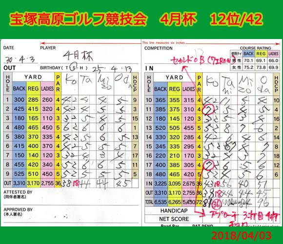 宝塚高原ゴルフ場 競技会 4月杯
