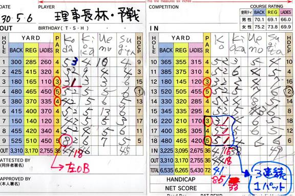 宝塚高原ゴルフ理事長杯スコア1