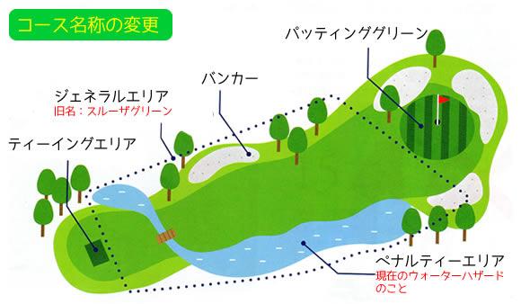 2019年ゴルフルール改正 コース名称の変更