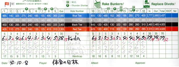 宝塚高原ゴルフクラブ 体育の日杯スコアー