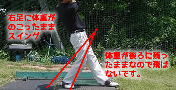 ゴルフスイングの基本 明治の大砲画像