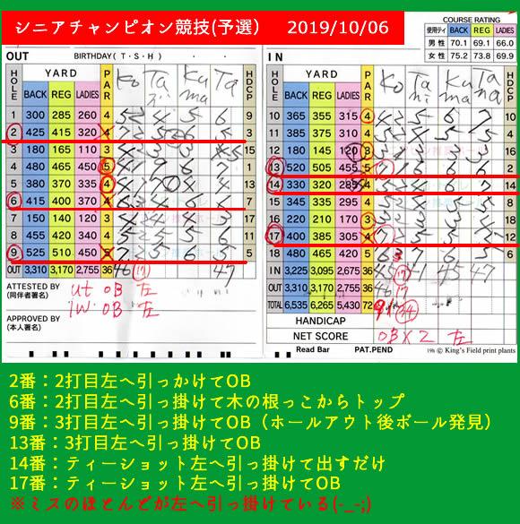 宝塚高原ゴルフ場シニアチャンピオン競技予選スコアー