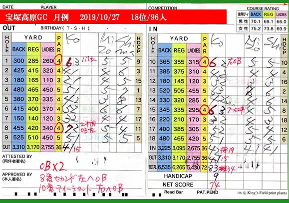 宝塚高原ゴルフクラブ月例競技10月