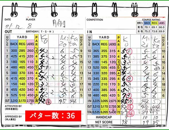 宝塚高原ゴルフ月例パター数